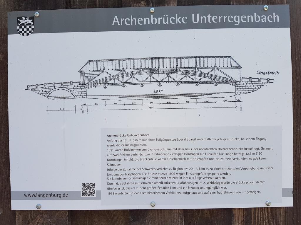 Brücke Schema